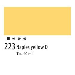223 - Olio Van Gogh Giallo di Napoli scuro