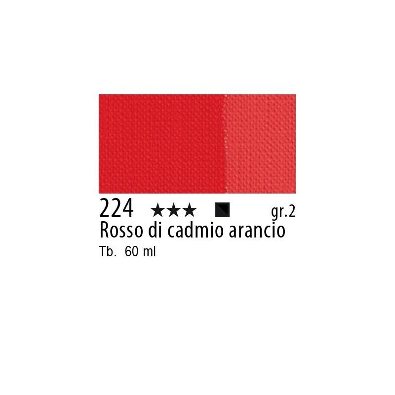 224 - Maimeri Brera Acrylic Rosso di cadmio arancio