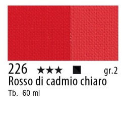 226 - Maimeri Brera Acrylic Rosso di cadmio chiaro