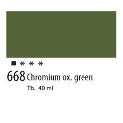668 - Olio Van Gogh Verde ossido di cromo