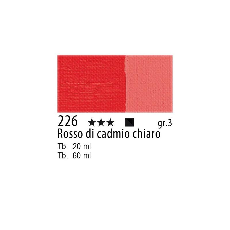 Maimeri Olio Classico Rosso di cadmio chiaro