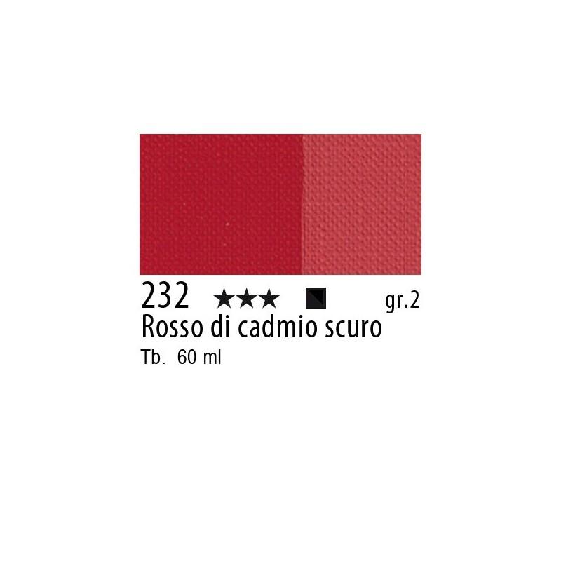 232 - Maimeri Brera Acrylic Rosso di cadmio scuro
