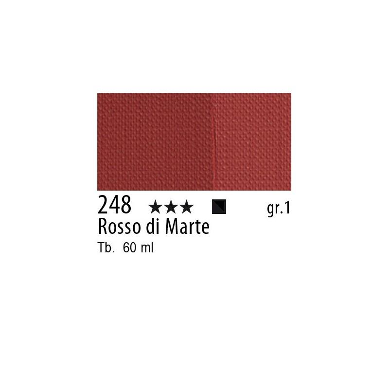 248 - Maimeri Brera Acrylic Rosso di Marte