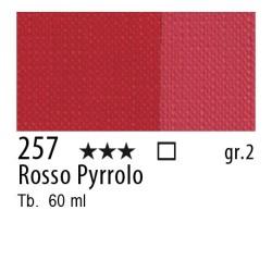 257 - Maimeri Brera Acrylic Rosso Pyrrolo