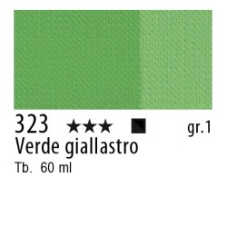 323 - Maimeri Brera Acrylic Verde giallastro