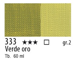 333 - Maimeri Brera Acrylic Verde oro