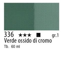 336 - Maimeri Brera Acrylic Verde ossido di cromo