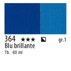 364 - Maimeri Brera Acrylic Blu brillante