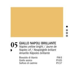 05 - Ferrario Olio Van Dyck Giallo di Napoli brillante - tubo 60ml