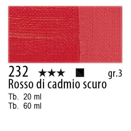 232 - Maimeri Olio Classico Rosso di cadmio scuro