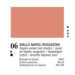 06 - Ferrario Olio Van Dyck Giallo di Napoli rossastro - tubo 60ml