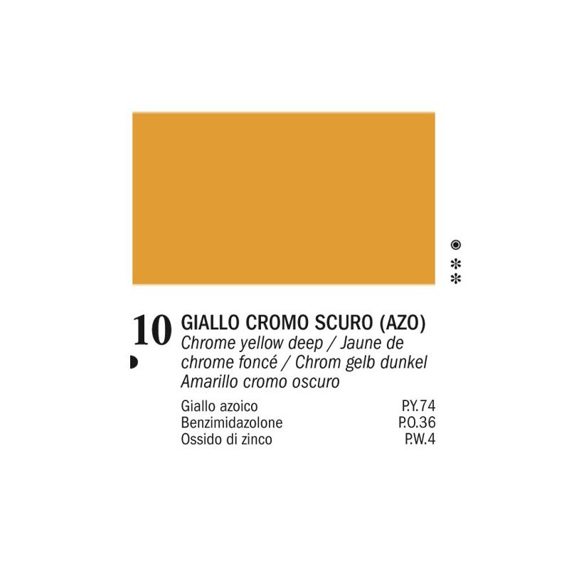 10 - Ferrario Olio Van Dyck Giallo cromo scuro - tubo 60ml