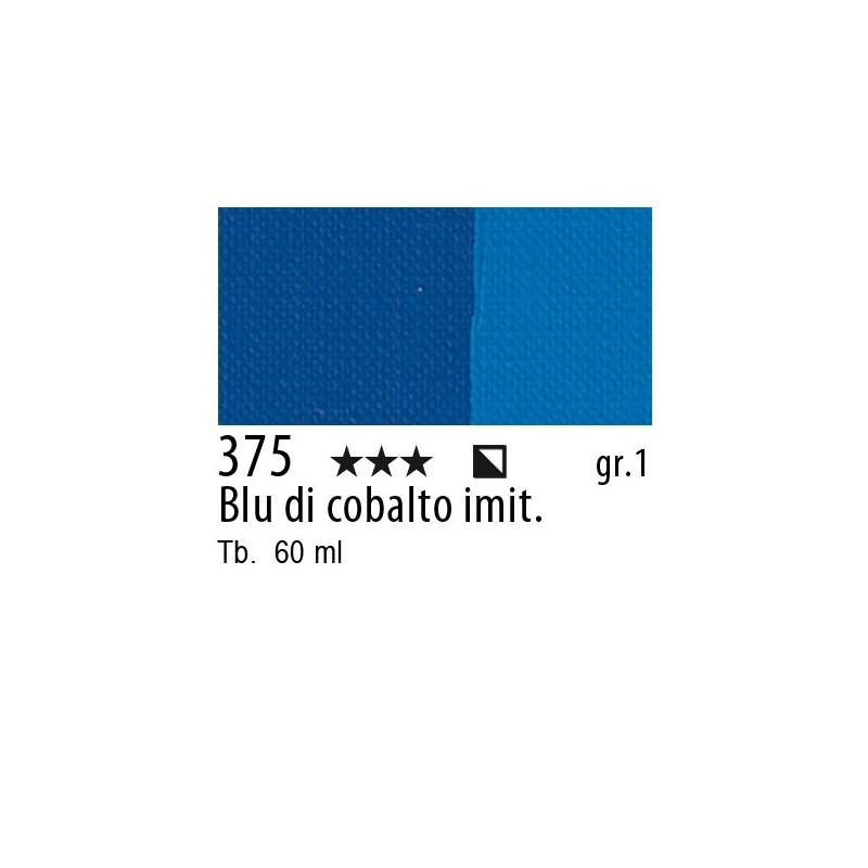 375 - Maimeri Brera Acrylic Blu di cobalto imit.