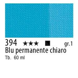 394 - Maimeri Brera Acrylic Blu permanente chiaro