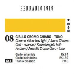 008 - Ferrario Olio 1919 Giallo cromo chiaro