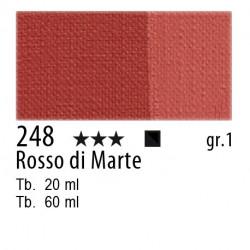 248 - Maimeri Olio Classico Rosso di Marte