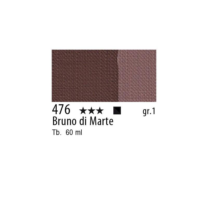 476 - Maimeri Brera Acrylic Bruno di Marte