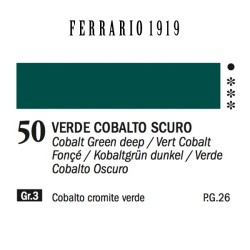 050 - Ferrario Olio 1919 Verde cobalto scuro
