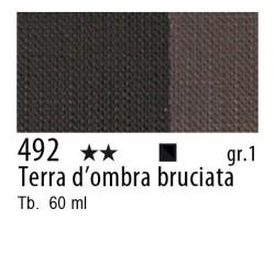 492 - Maimeri Brera Acrylic Terra d'ombra bruciata