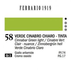 058 - Ferrario Olio 1919 Verde cinabro chiaro