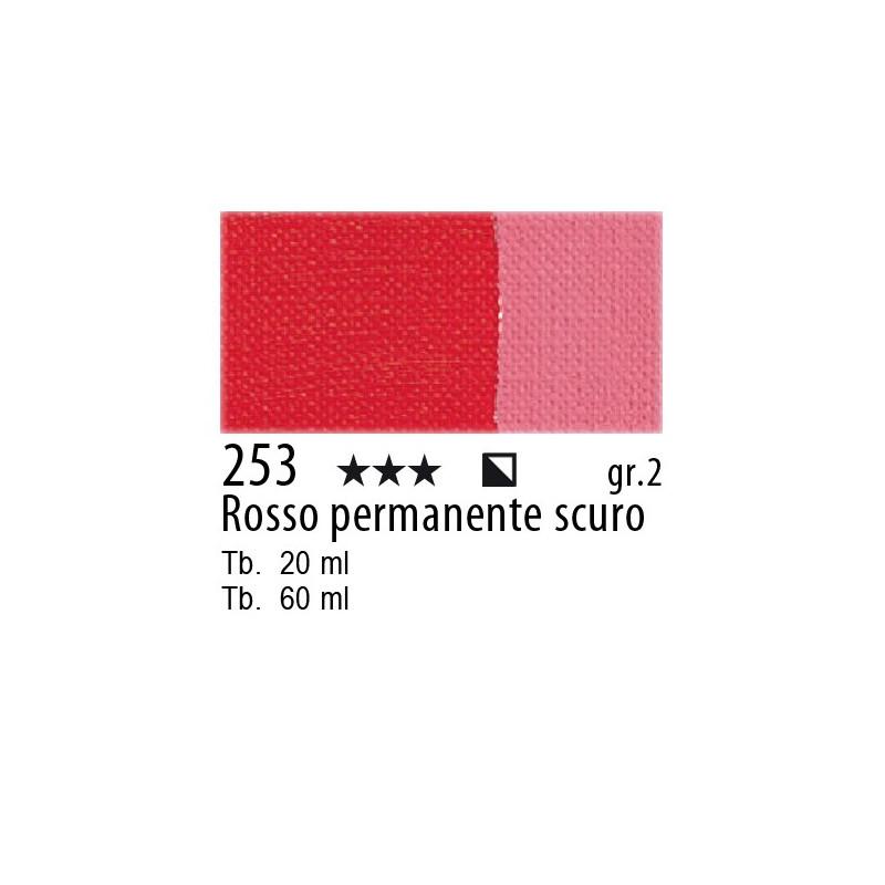 Maimeri Olio Classico Rosso permanente scuro