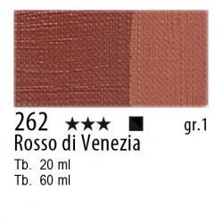 262 - Maimeri Olio Classico Rosso di Venezia
