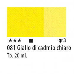 081 - Maimeri Restauro Giallo di Cadmio chiaro