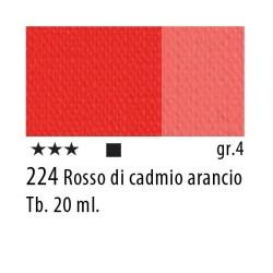 224 - Maimeri Restauro Rosso di Cadmio arancio