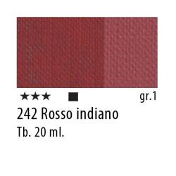 242 - Maimeri Restauro Rosso Indiano