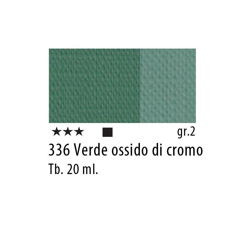 336 - Maimeri Restauro Verde ossido di Cromo