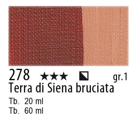 278 - Maimeri Olio Classico Terra di Siena bruciata