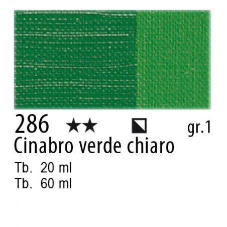 286 - Maimeri Olio Classico Cinabro verde chiaro