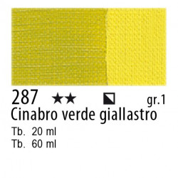 287 - Maimeri Olio Classico Cinabro verde giallastro