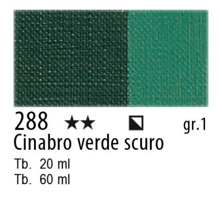 288 - Maimeri Olio Classico Cinabro verde scuro