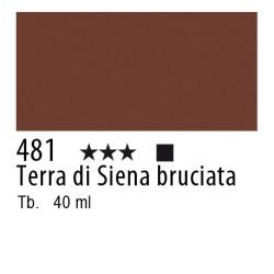 481 - Lefranc Olio Fine Terra di Siena bruciata
