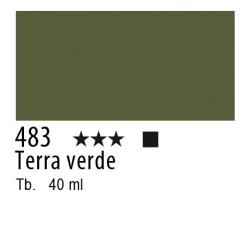 483 - Lefranc Olio Fine Terra verde