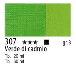 307 - Maimeri Olio Classico Verde di cadmio