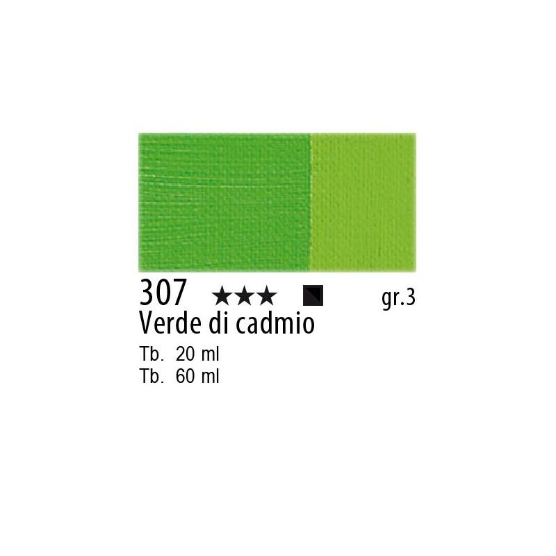 Maimeri Olio Classico Verde di cadmio