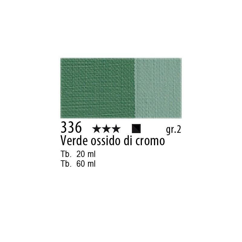 336 - Maimeri Olio Classico Verde ossido di cromo