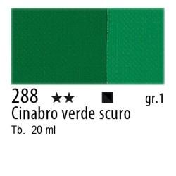 288 - Maimeri Gouache Cinabro verde scuro