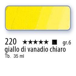 220 - Mussini giallo di vanadio chiaro