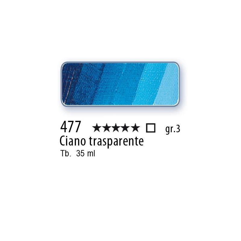 477 - Mussini cyan trasparente