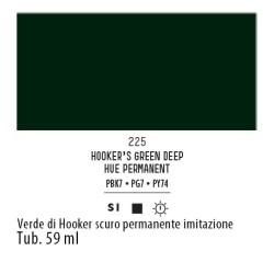 225 - Liquitex Heavy Body Verde di hooker scuro permanente imit.
