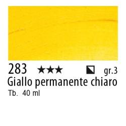 283 - Rembrandt Giallo permanente chiaro