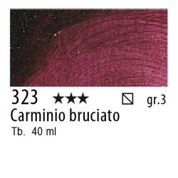 323 - Rembrandt Carminio bruciato