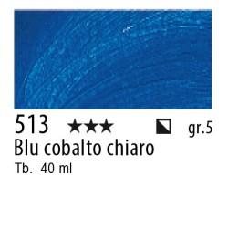 513 - Rembrandt Blu cobalto chiaro