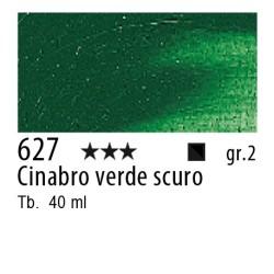 627 - Rembrandt Cinabro verde scuro