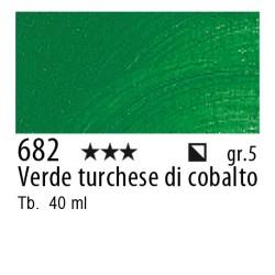 682 - Rembrandt Verde turchese di cobalto