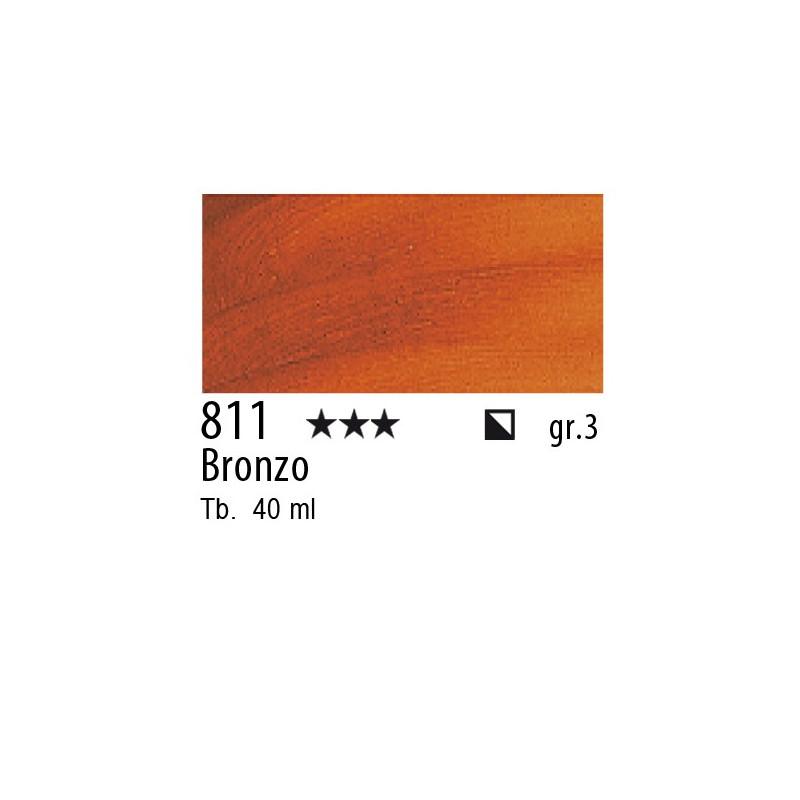 811 - Rembrandt Bronzo