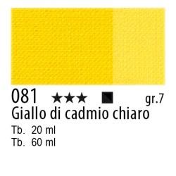 081 - Maimeri Olio Artisti Giallo di cadmio chiaro